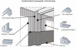 Схема стелі з панелей ПВХ