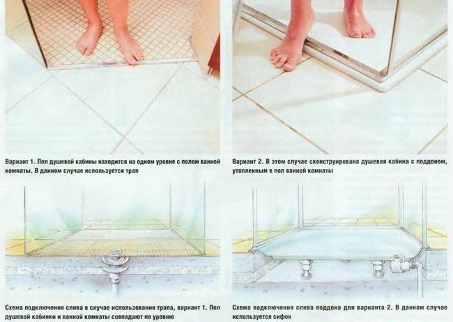 Фото - Як зробити душовий піддон з плитки