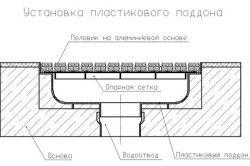 Схема установки пластикового піддону