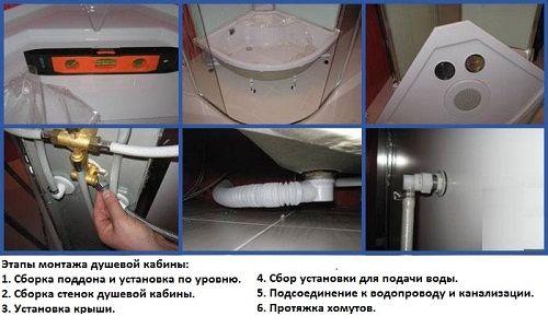 Етапи монтажу душової кабіни