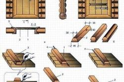 Схема виготовлення дверей в баню