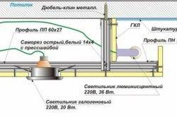 Схема кріплення дворівневого стелі за допомогою прихованої підсвічування