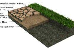 Схема укладання доріжки з природного каменю