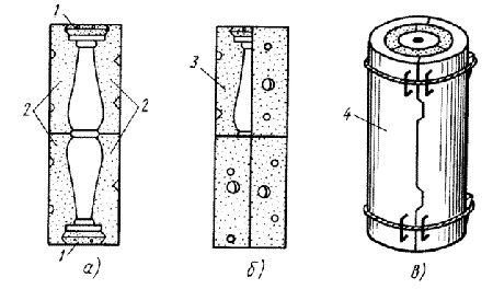 Приклад виготовлення форми балясин: а - закладка торцевих і часткових шматків, б - закладка останнього шматка, в - пристрій кожуха- 1 - торцеві шматки, 2, 3 - часткові шматки, 4 - кожух.