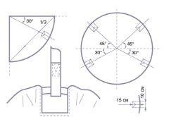 Схема підвісної крісла-гамака