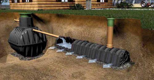 Фото - Як зробити індивідуальну каналізацію в заміському будинку?
