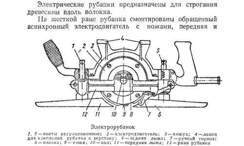 Схема пристрою електрорубанка