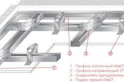 Схема елементів обрешітки з металевого профілю