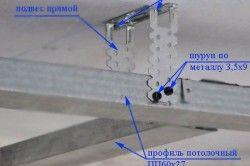 Схема кріплення каркаса до стелі
