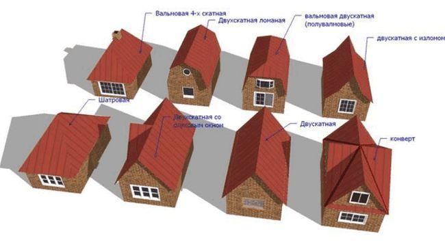 Фото - Як зробити дах для дачного будинку