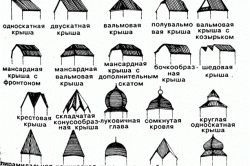 Фото - Як зробити дах на альтанці своїми руками