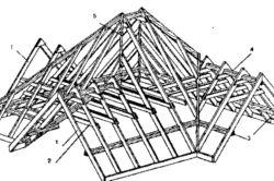Фото - Як зробити дах з фронтонами