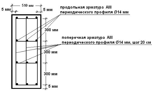 Схема армування стрічкового фундаменту