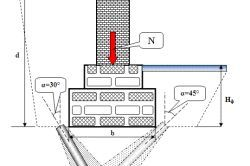 Схема конструктивного посилення підстави під стрічковим фундаментом
