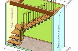 Креслення місця для майбутніх сходів.