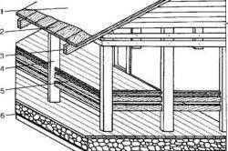 схема тераси