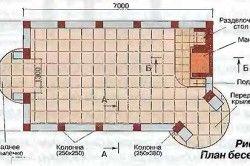 Схема плану ділянки з мангалом.