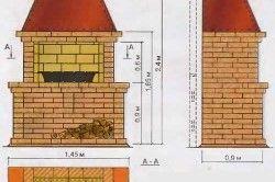 Схема-приклад розмірів цегельного мангала.