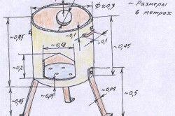 Схема мангала з газового балона.