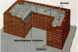 Схема мангала з блоків і цегли