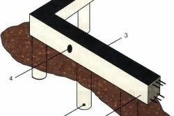 Схема монолітно-литого ростверку