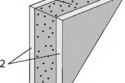 структура гіпсокартону