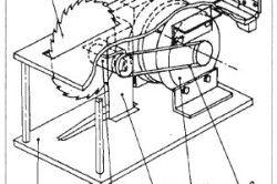 Схема пристрою циркулярної пилки