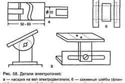 Схема пристрою електроточіла