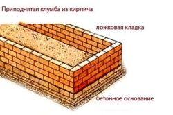 Схема піднятою клумби з цегли