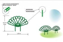 Схема садово-паркового заборчика
