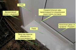 Фото - Як зробити укоси на міжкімнатних дверях?