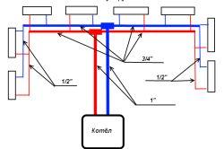 Фото - Як зробити опалювальну систему гаража самостійно?