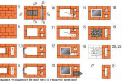 Схема порядовки банної печі