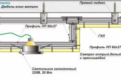 Схема дворівневого підвісної стелі з гіпсокартону