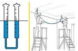 Схема правильного використання водяного рівня для розмітки підвісної стелі