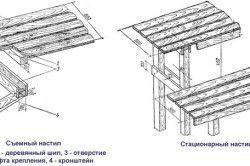 Схема знімного і стаціонарного настилів