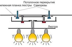 Схема кріплення люстри до стелі