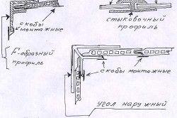 Монтаж вінілової вагонки