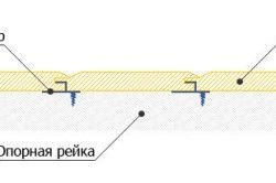 Схема кріплення вагонки на кляймер