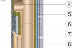 Схема пристрою димохідної труби: 1 - канали для установки армуючих стержней- 2 - канали вентіляціі- 3 - камяна оболочка- 4 - трійник для підключення споживача- 5 - контурна теплоізоляція- 6 - шамотна труба круглого сеченія- 7 - трійник для підключення дверци- 8 - герметичний затвор дверци- 9 - дверцята для огляду і очистки- 10 - ємність для збору конденсата- 11 - відведення конденсата- 12 - вентиляційна решітка припливного повітря-13 - підстава димової труби