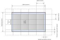Схема розрахунку плитки