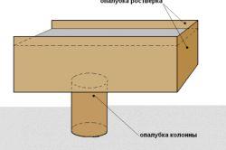 Схема сполучення балок збірного ростверку зі палями