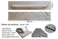 Конструкція рубанка для газобетонних блоків