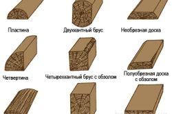 Фото - Будівництво дерев'яної лазні