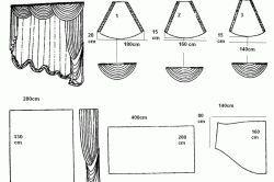 Фото - Як зробити саморобні штори?