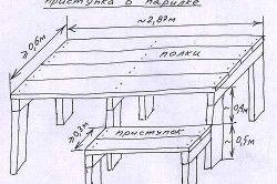 Схема розташування полків і приступцю в парильні лазні