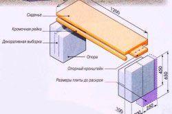 Схема конструкції лавки