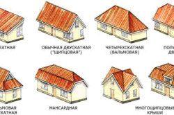 Різновиди похилого даху