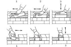 Фото - Як зробити стіну з цегли своїми руками