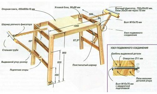 схема столу